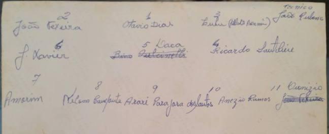 Nomes dos jogadores e t+®cnico